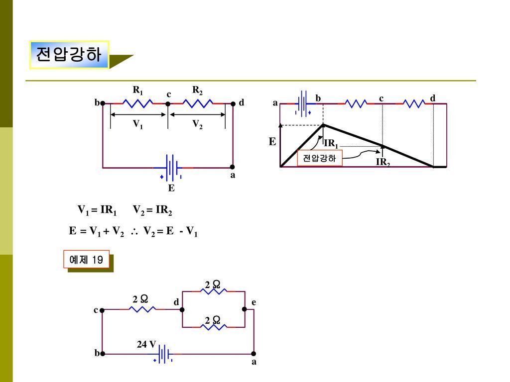 전압강하 E V1 = IR1 V2 = IR2 E = V1 + V2  V2 = E - V1 R1 R2 c b c d b d a