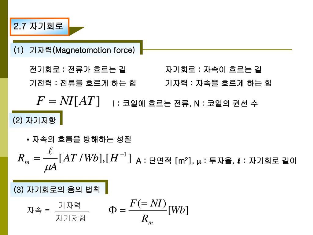 2.7 자기회로 기자력(Magnetomotion force) 전기회로 : 전류가 흐르는 길 자기회로 : 자속이 흐르는 길