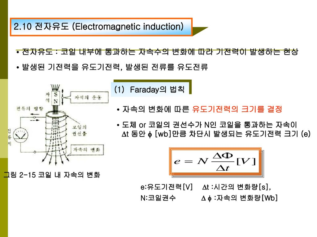 2.10 전자유도 (Electromagnetic induction)
