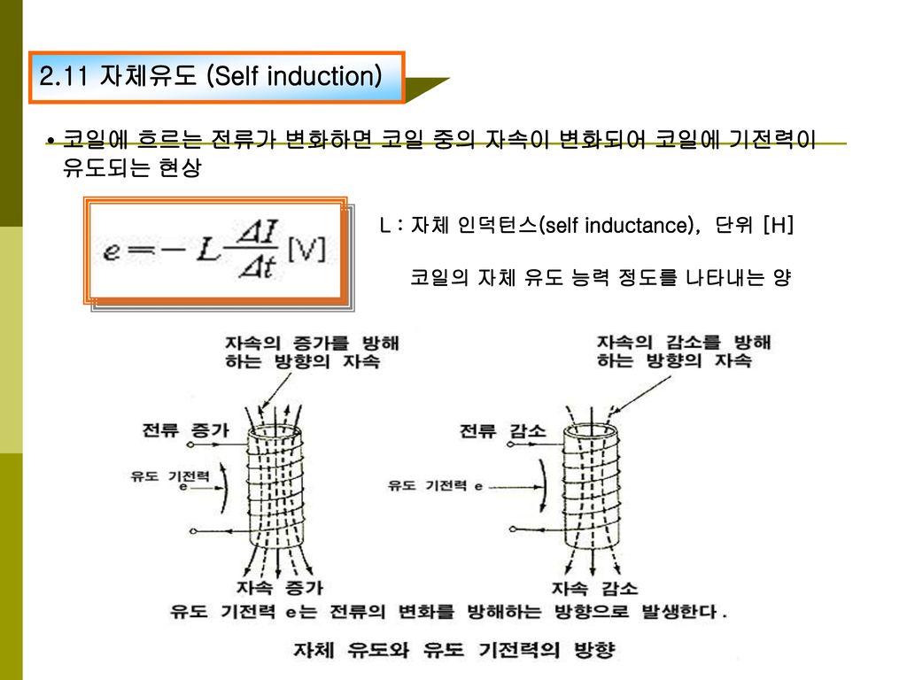 2.11 자체유도 (Self induction) • 코일에 흐르는 전류가 변화하면 코일 중의 자속이 변화되어 코일에 기전력이