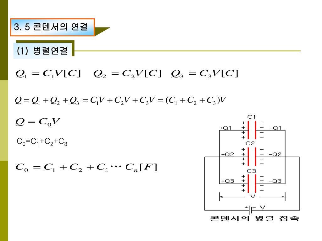 3. 5 콘덴서의 연결 병렬연결 C0=C1+C2+C3 • • •
