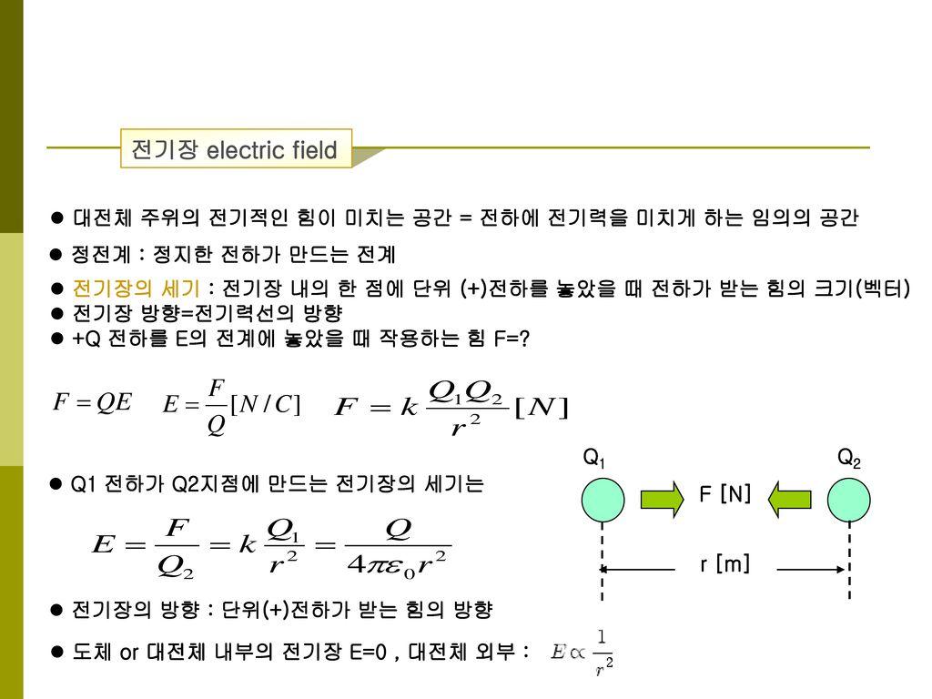 전기장 electric field 대전체 주위의 전기적인 힘이 미치는 공간 = 전하에 전기력을 미치게 하는 임의의 공간