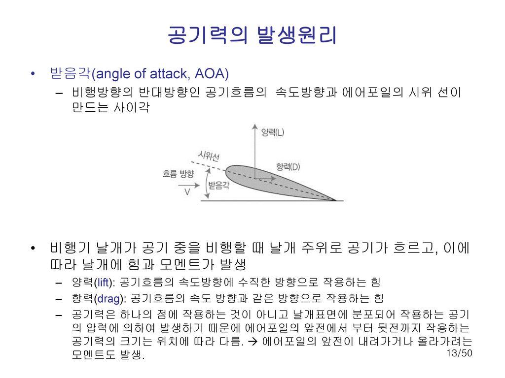 공기력의 발생원리 받음각(angle of attack, AOA)