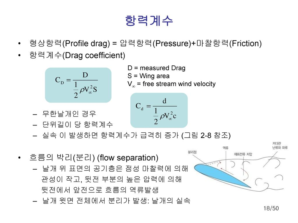 항력계수 형상항력(Profile drag) = 압력항력(Pressure)+마찰항력(Friction)