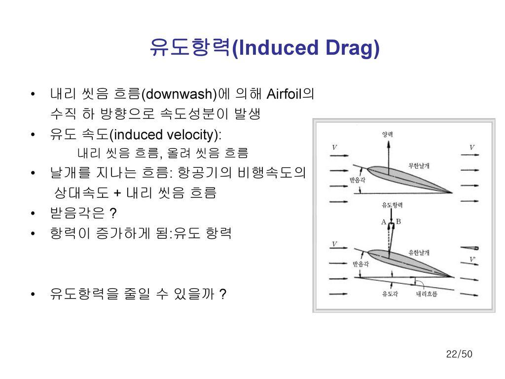유도항력(Induced Drag) 내리 씻음 흐름(downwash)에 의해 Airfoil의 수직 하 방향으로 속도성분이 발생