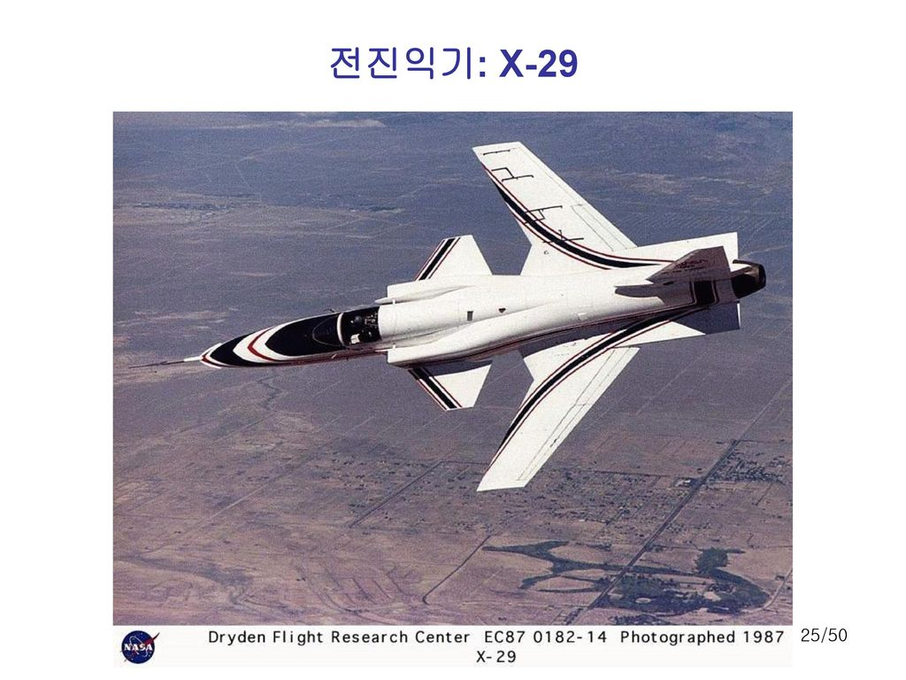 전진익기: X-29
