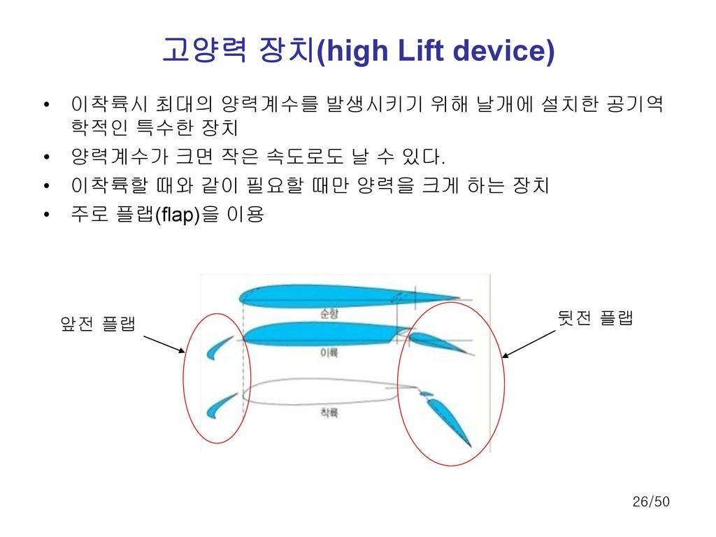 고양력 장치(high Lift device)