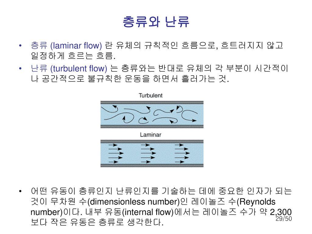 층류와 난류 층류 (laminar flow) 란 유체의 규칙적인 흐름으로, 흐트러지지 않고 일정하게 흐르는 흐름.