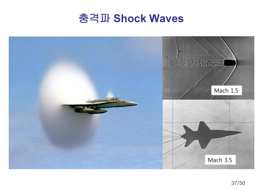 충격파 Shock Waves Mach 3.5 Mach 1.5