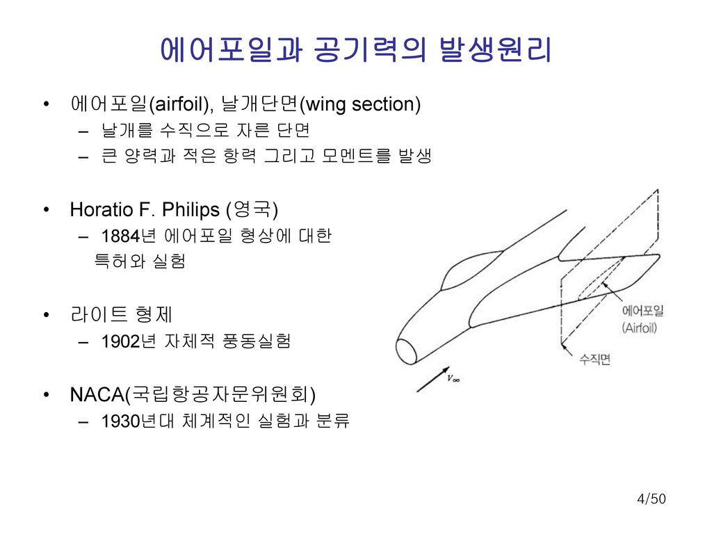 에어포일과 공기력의 발생원리 에어포일(airfoil), 날개단면(wing section)