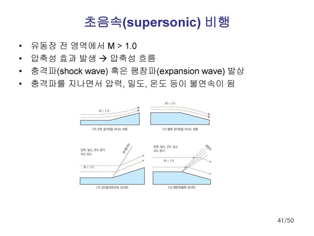 초음속(supersonic) 비행 유동장 전 영역에서 M > 1.0 압축성 효과 발생  압축성 흐름