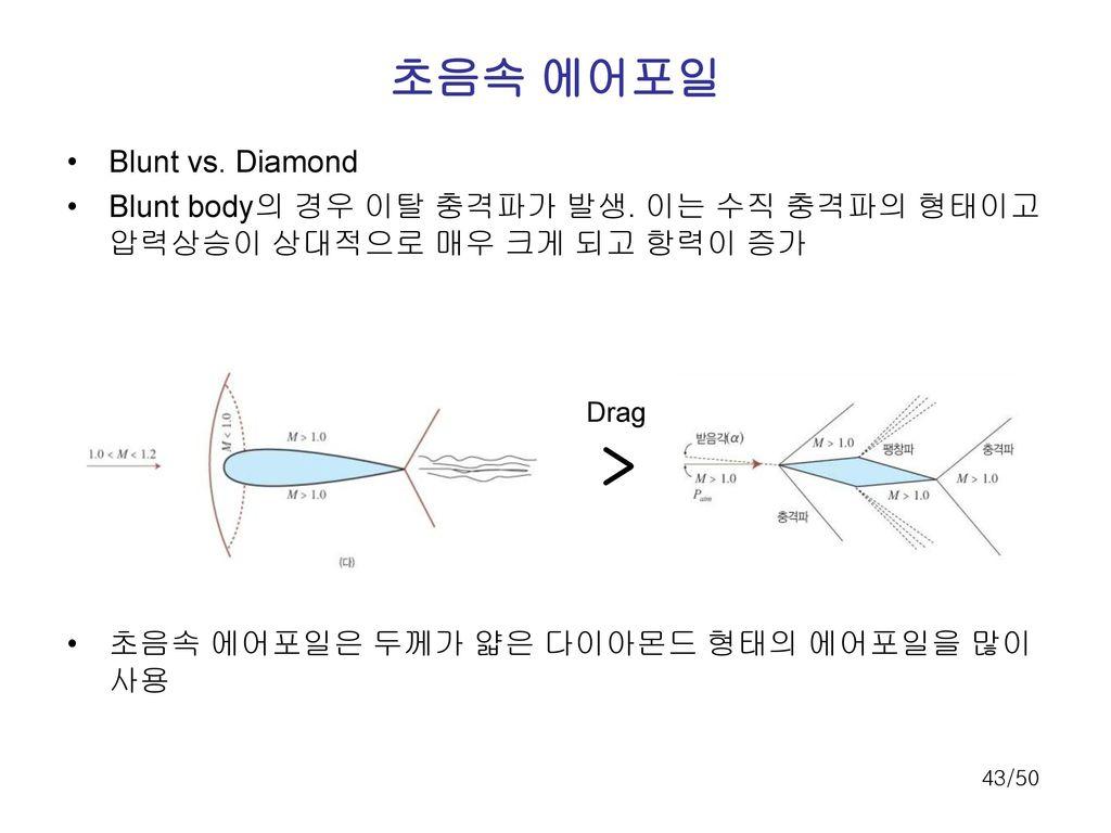 > 초음속 에어포일 Blunt vs. Diamond