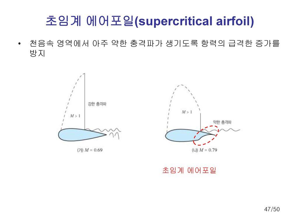 초임계 에어포일(supercritical airfoil)