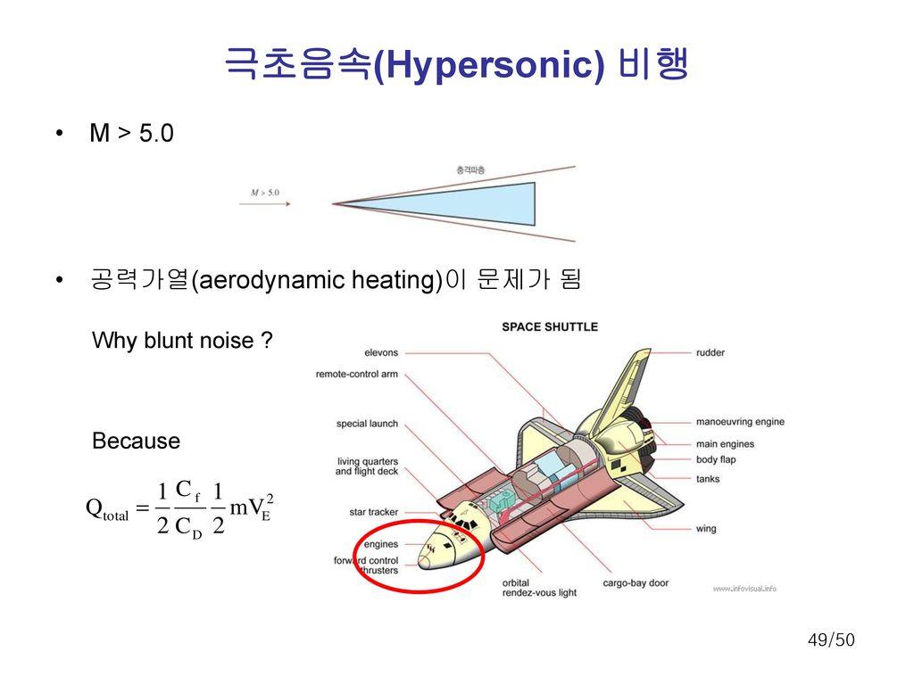 극초음속(Hypersonic) 비행 M > 5.0 공력가열(aerodynamic heating)이 문제가 됨