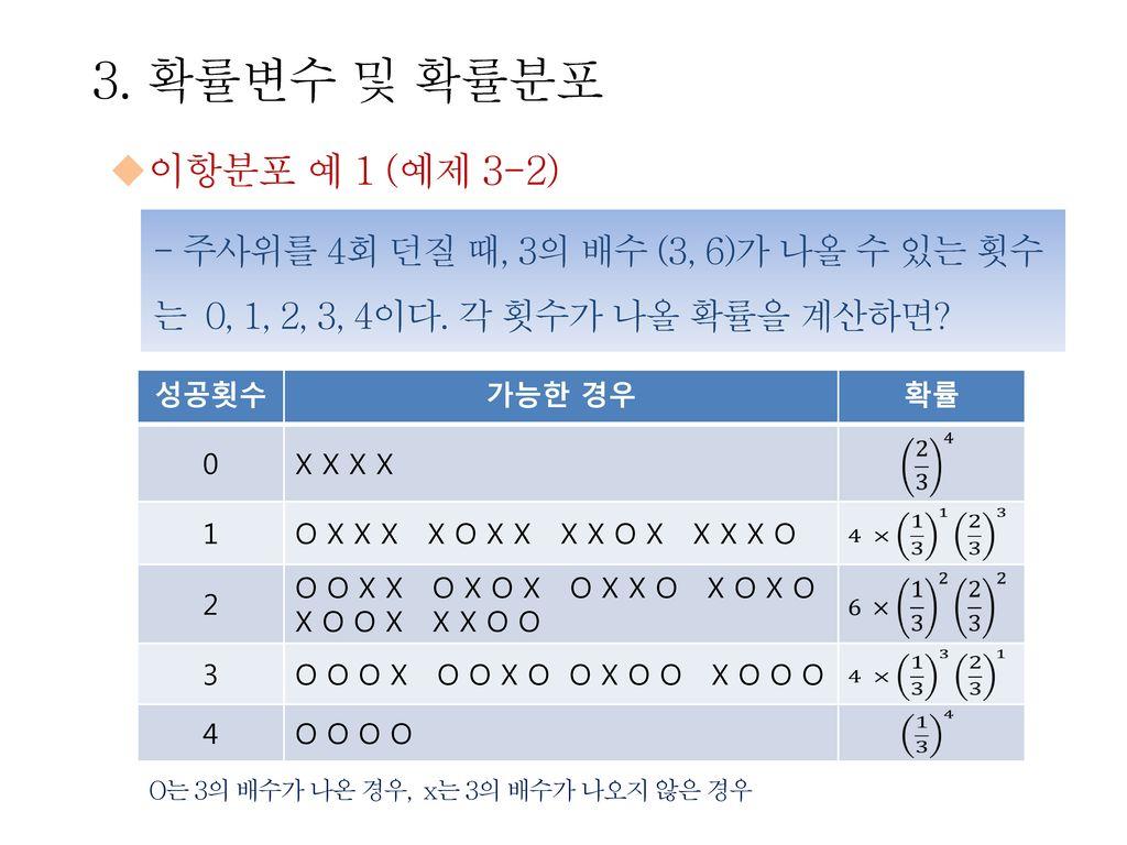 3. 확률변수 및 확률분포 이항분포 예 1 (예제 3-2) - 주사위를 4회 던질 때, 3의 배수 (3, 6)가 나올 수 있는 횟수는 0, 1, 2, 3, 4이다. 각 횟수가 나올 확률을 계산하면