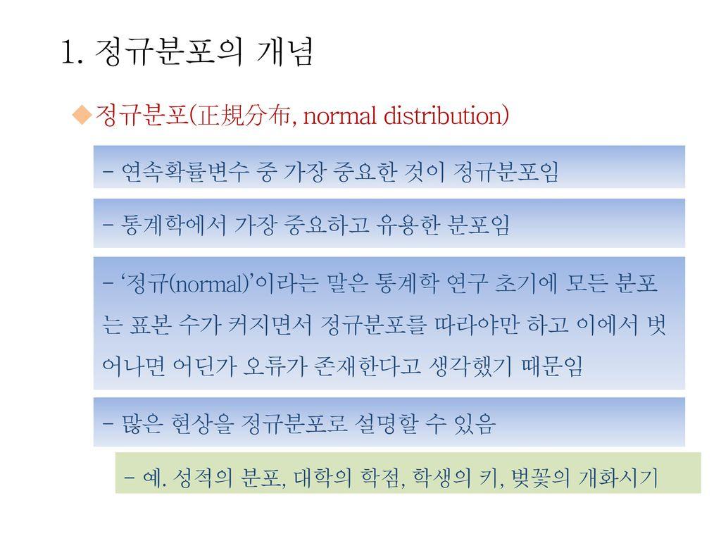 1. 정규분포의 개념 정규분포(正規分布, normal distribution) - 연속확률변수 중 가장 중요한 것이 정규분포임