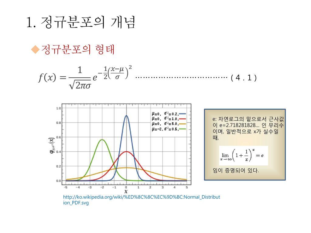 1. 정규분포의 개념 정규분포의 형태 ……………………………… ( 4 . 1 )