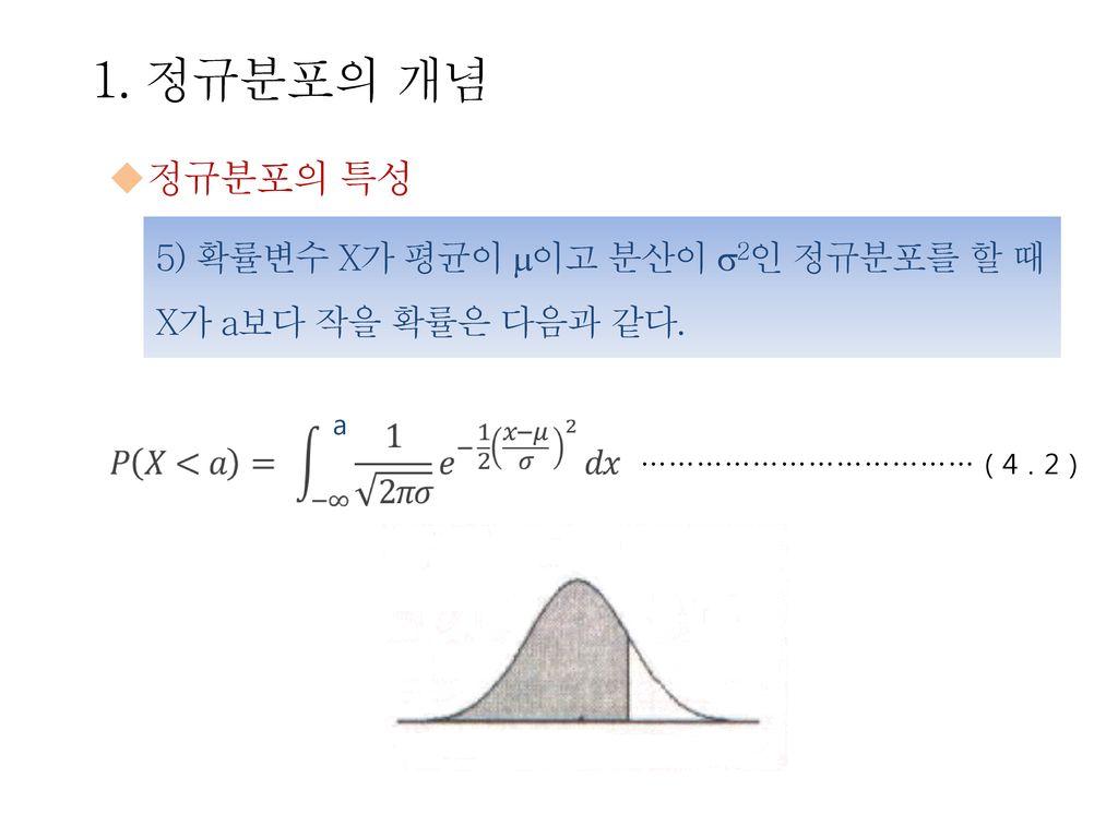 1. 정규분포의 개념 정규분포의 특성. 5) 확률변수 X가 평균이 이고 분산이 2인 정규분포를 할 때 X가 a보다 작을 확률은 다음과 같다. ……………………………… ( 4 . 2 )