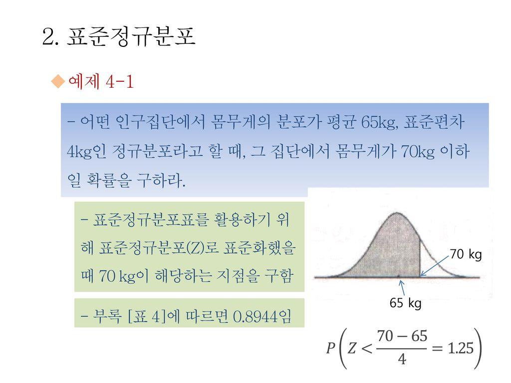 2. 표준정규분포 예제 4-1. - 어떤 인구집단에서 몸무게의 분포가 평균 65kg, 표준편차 4kg인 정규분포라고 할 때, 그 집단에서 몸무게가 70kg 이하일 확률을 구하라.