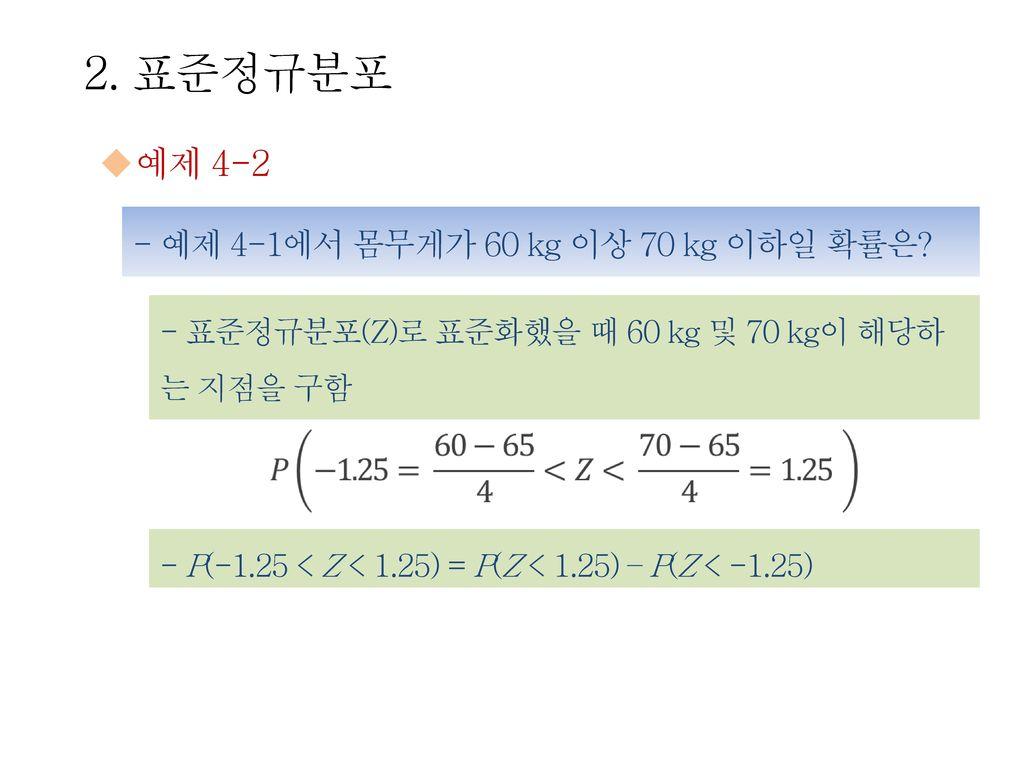 2. 표준정규분포 예제 4-2 - 예제 4-1에서 몸무게가 60 kg 이상 70 kg 이하일 확률은