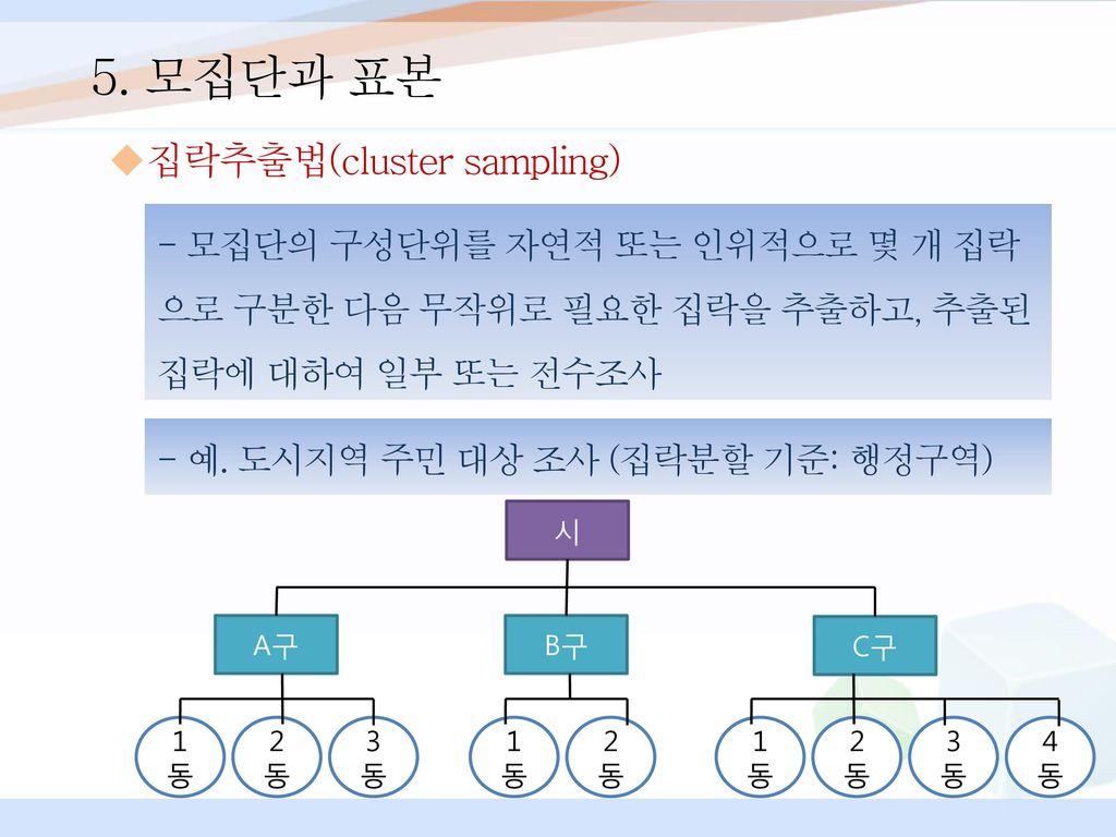 5. 모집단과 표본 집락추출법(cluster sampling)