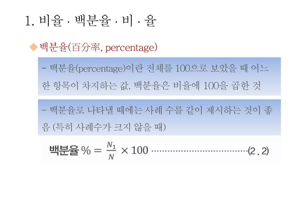 1. 비율  백분율  비  율 백분율(百分率, percentage)