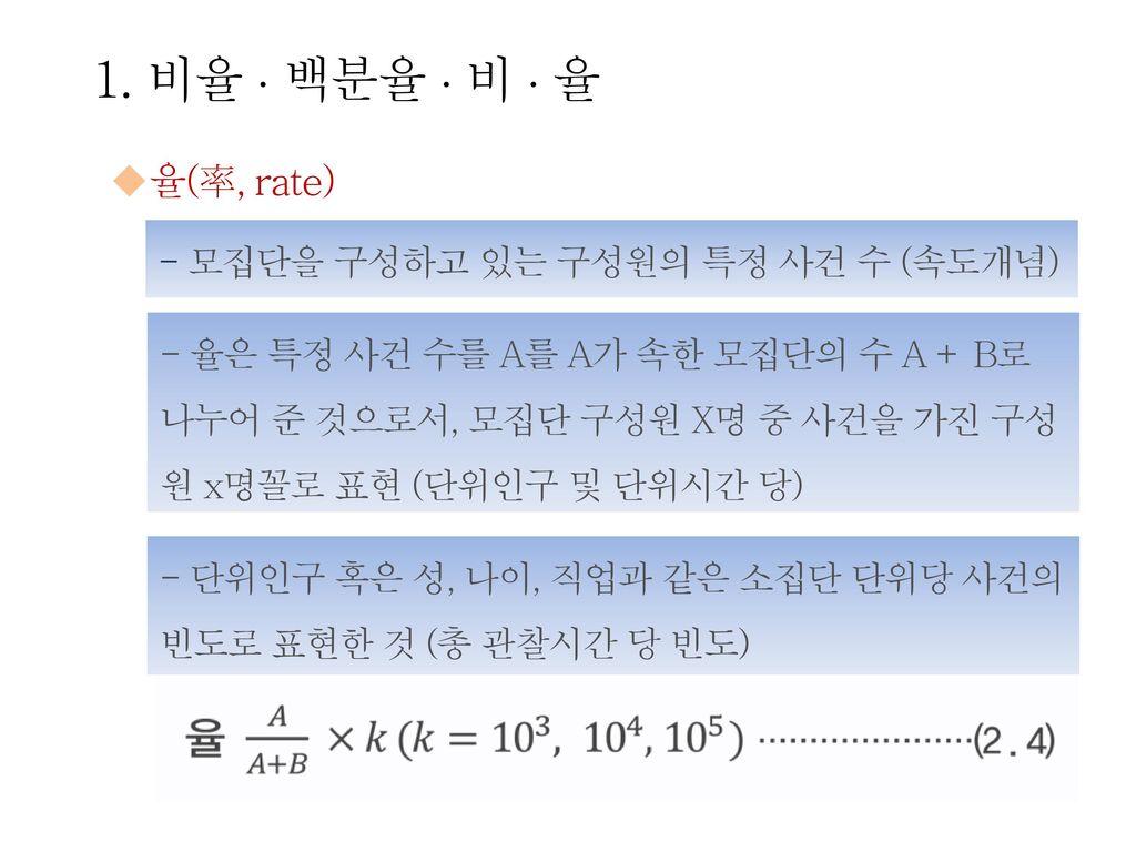1. 비율  백분율  비  율 율(率, rate) - 모집단을 구성하고 있는 구성원의 특정 사건 수 (속도개념)