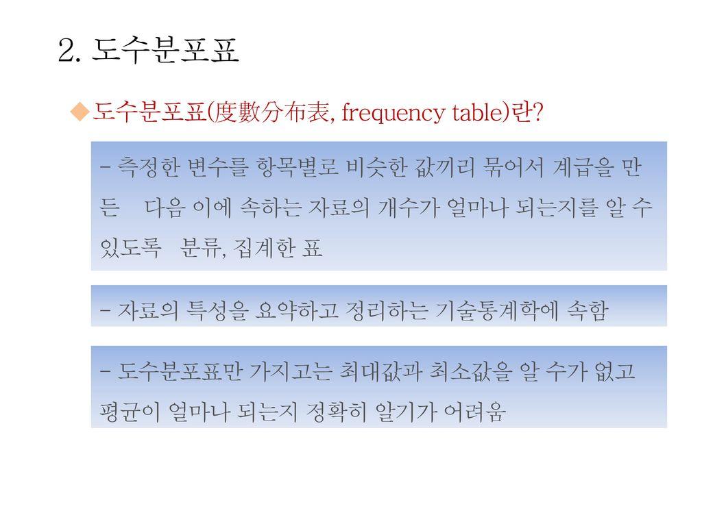 2. 도수분포표 도수분포표(度數分布表, frequency table)란