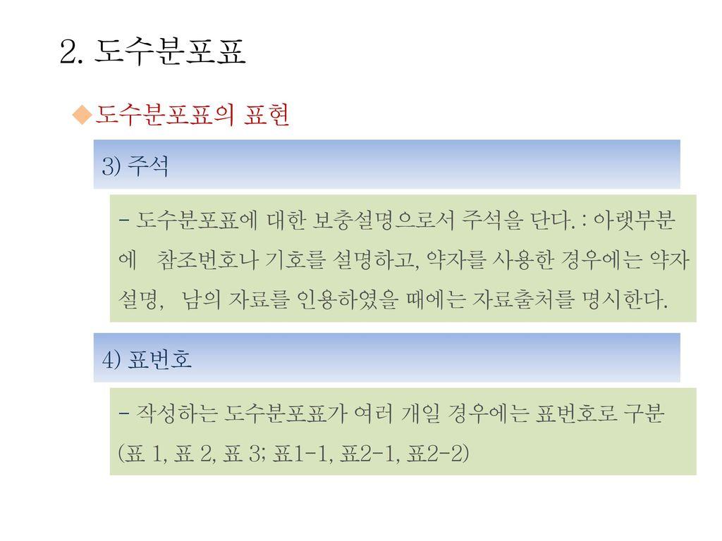 2. 도수분포표 도수분포표의 표현 3) 주석 4) 표번호