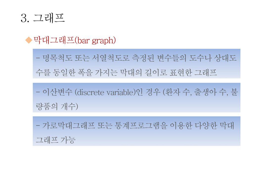 3. 그래프 막대그래프(bar graph) - 명목척도 또는 서열척도로 측정된 변수들의 도수나 상대도수를 동일한 폭을 가지는 막대의 길이로 표현한 그래프. - 이산변수 (discrete variable)인 경우 (환자 수, 출생아 수, 불량품의 개수)