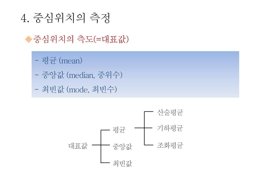 4. 중심위치의 측정 중심위치의 측도(=대표값) 평균 (mean) 중앙값 (median, 중위수) 최빈값 (mode, 최빈수)