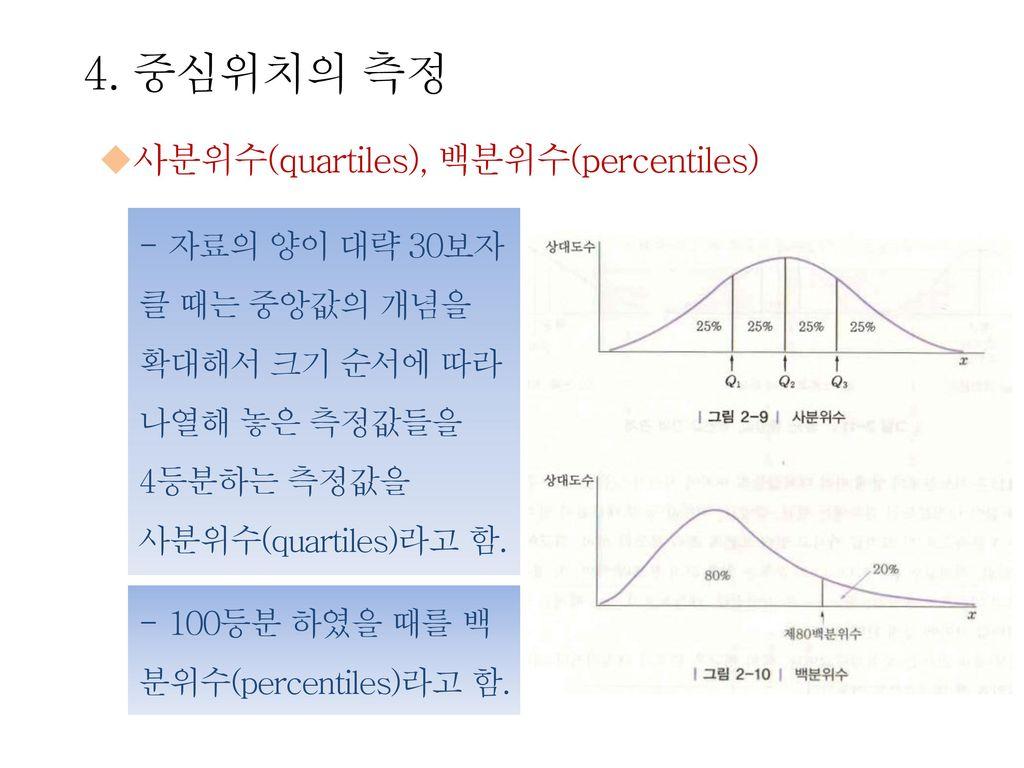 4. 중심위치의 측정 사분위수(quartiles), 백분위수(percentiles)