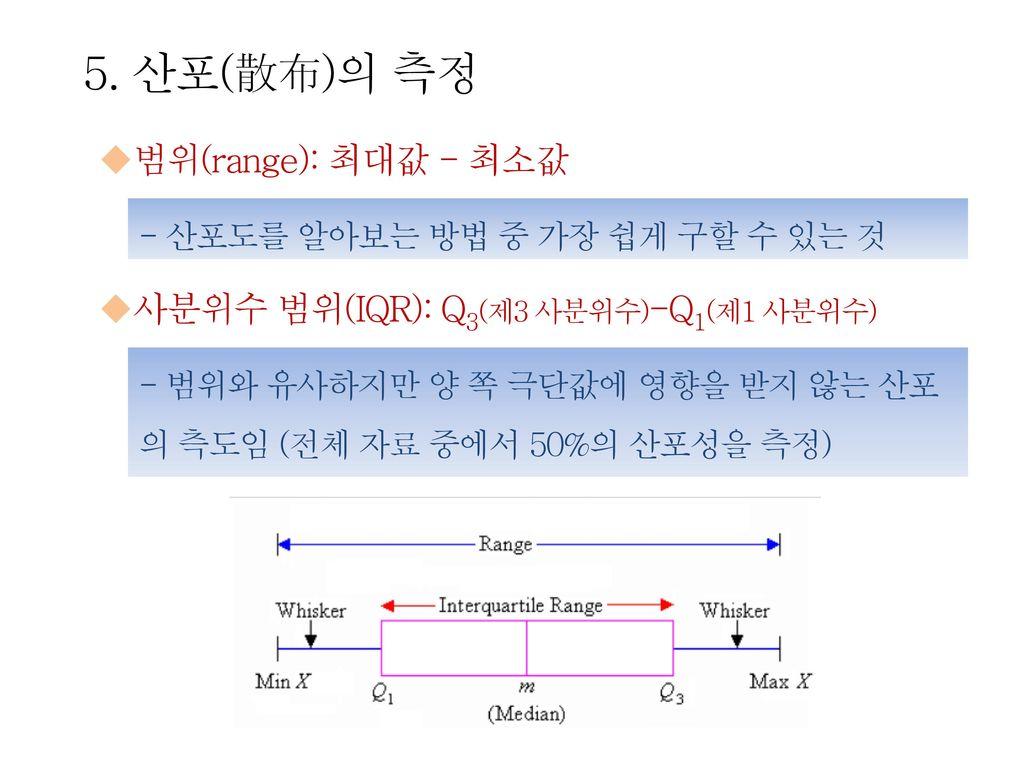 5. 산포(散布)의 측정 범위(range): 최대값 - 최소값