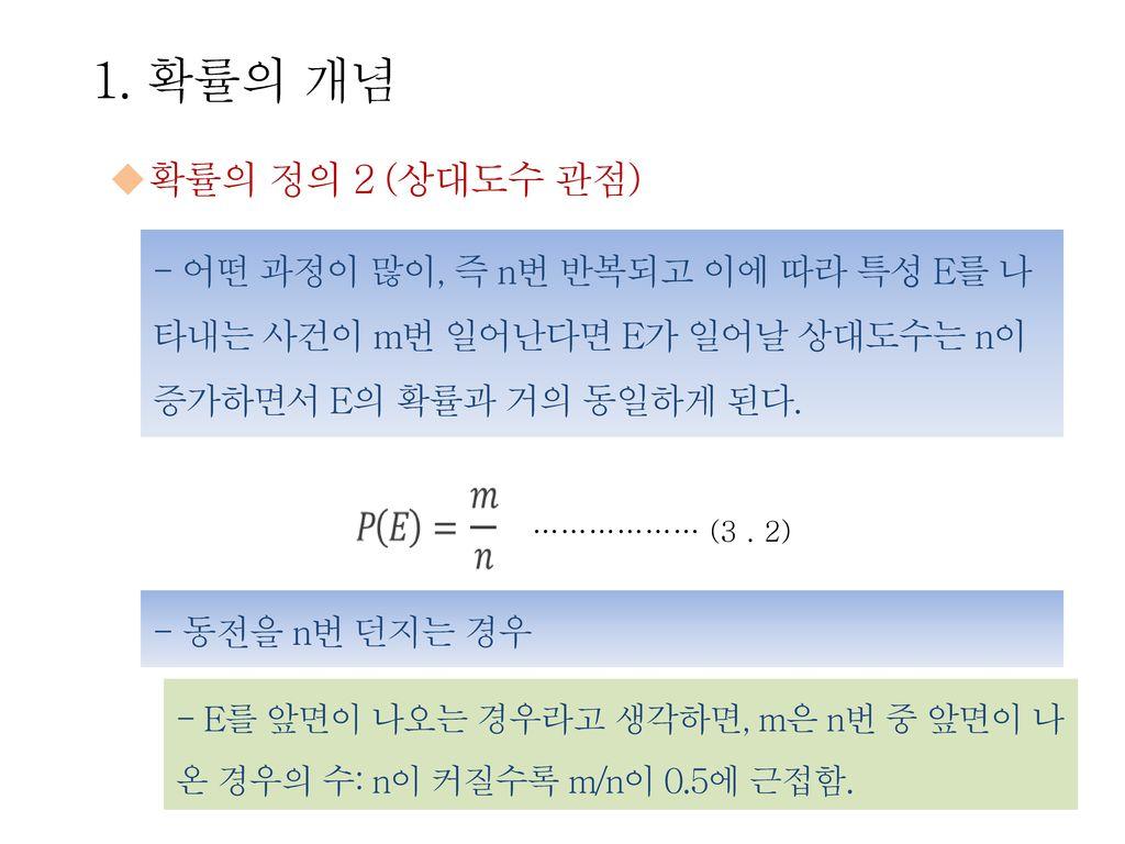 1. 확률의 개념 확률의 정의 2 (상대도수 관점) - 어떤 과정이 많이, 즉 n번 반복되고 이에 따라 특성 E를 나타내는 사건이 m번 일어난다면 E가 일어날 상대도수는 n이 증가하면서 E의 확률과 거의 동일하게 된다.