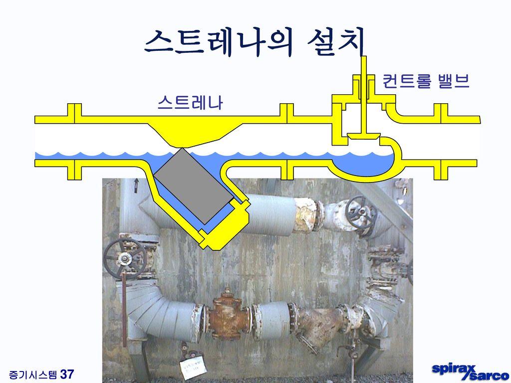 스트레나의 설치 스트레나 컨트롤 밸브