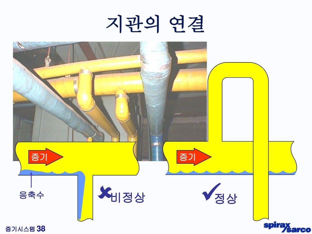 지관의 연결 증기 증기 û비정상 ü정상 응축수