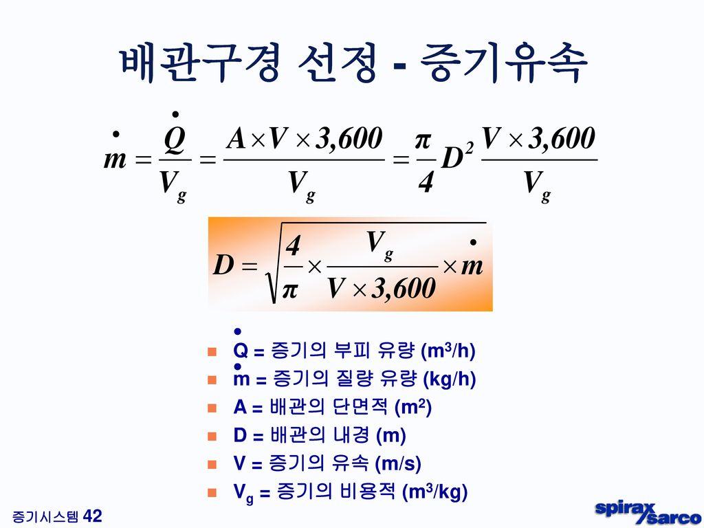 배관구경 선정 - 증기유속 Q = 증기의 부피 유량 (m3/h) m = 증기의 질량 유량 (kg/h)