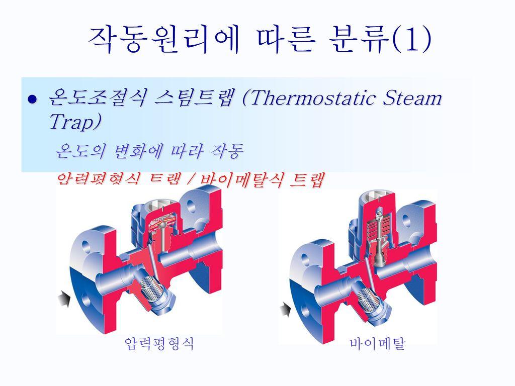 작동원리에 따른 분류(1) 온도조절식 스팀트랩 (Thermostatic Steam Trap) 온도의 변화에 따라 작동