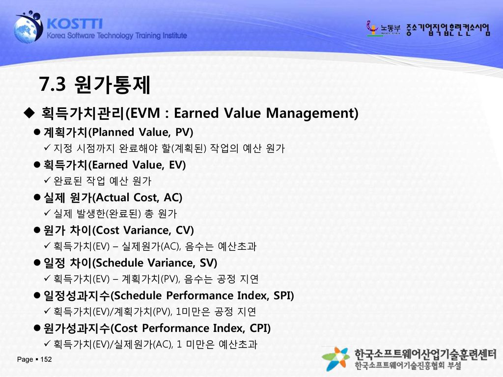 7.3 원가통제 획득가치관리(EVM : Earned Value Management) 계획가치(Planned Value, PV)