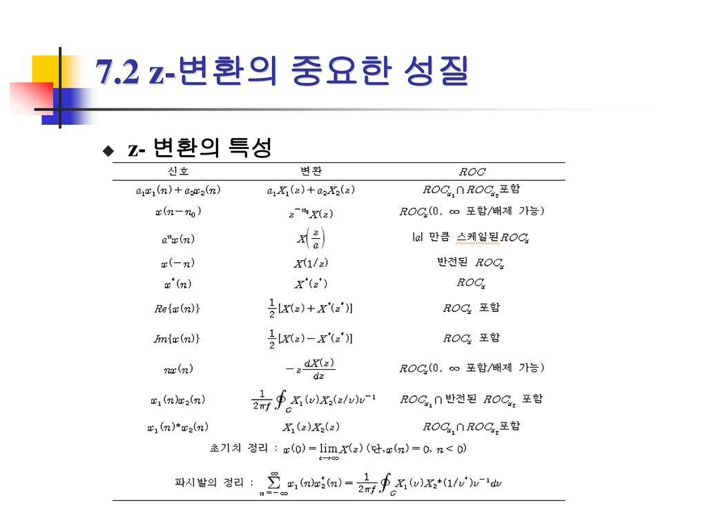 7.2 z-변환의 중요한 성질 z- 변환의 특성