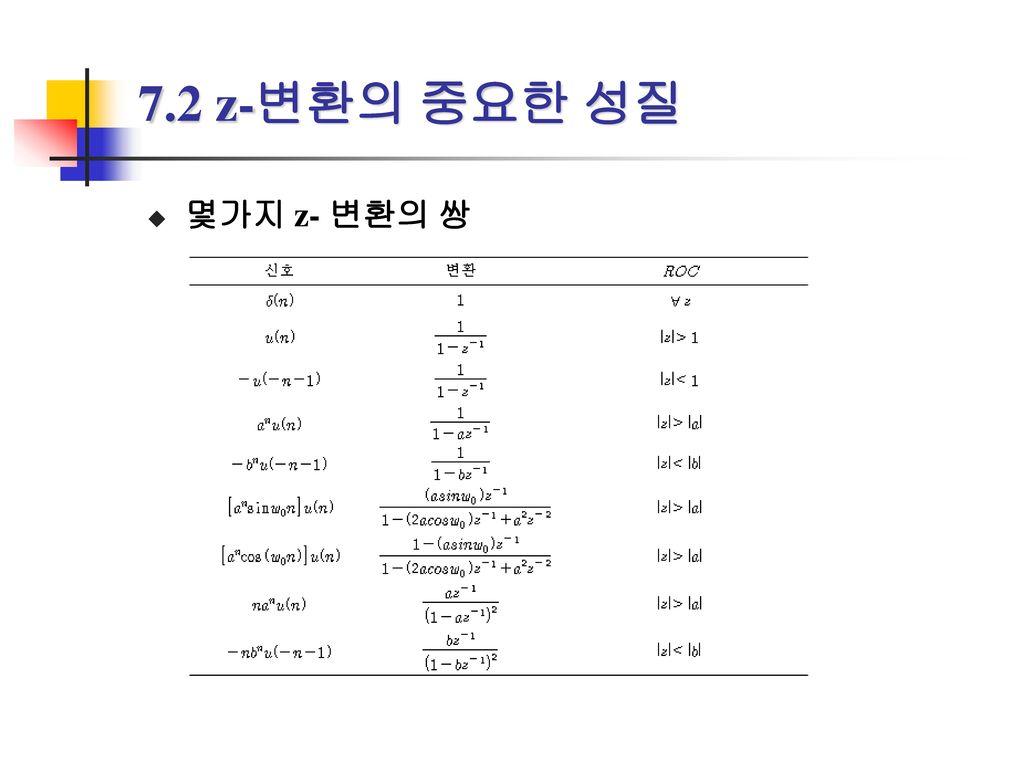7.2 z-변환의 중요한 성질 몇가지 z- 변환의 쌍