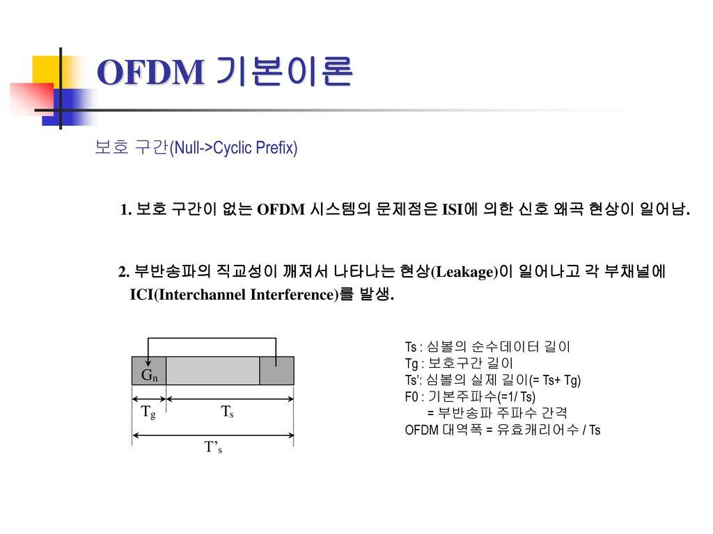 OFDM 기본이론 1. 보호 구간이 없는 OFDM 시스템의 문제점은 ISI에 의한 신호 왜곡 현상이 일어남.