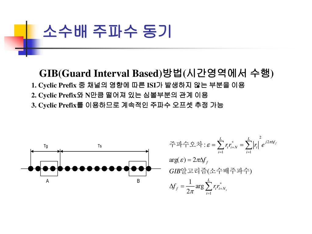 소수배 주파수 동기 GIB(Guard Interval Based)방법(시간영역에서 수행)