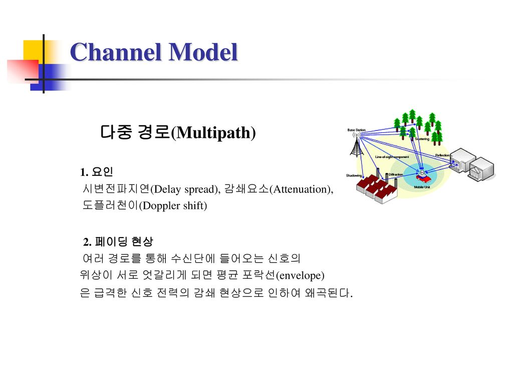 Channel Model 다중 경로(Multipath) 1. 요인 2. 페이딩 현상