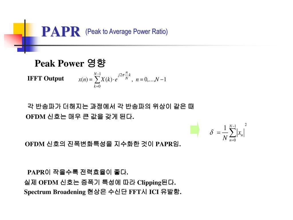 PAPR Peak Power 영향 IFFT Output 각 반송파가 더해지는 과정에서 각 반송파의 위상이 같은 때
