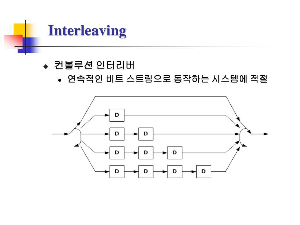 Interleaving 컨볼루션 인터리버 연속적인 비트 스트림으로 동작하는 시스템에 적절