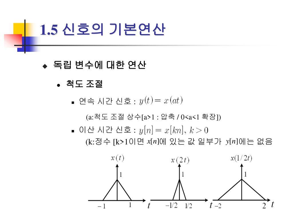 1.5 신호의 기본연산 독립 변수에 대한 연산 척도 조절 연속 시간 신호 : 이산 시간 신호 :