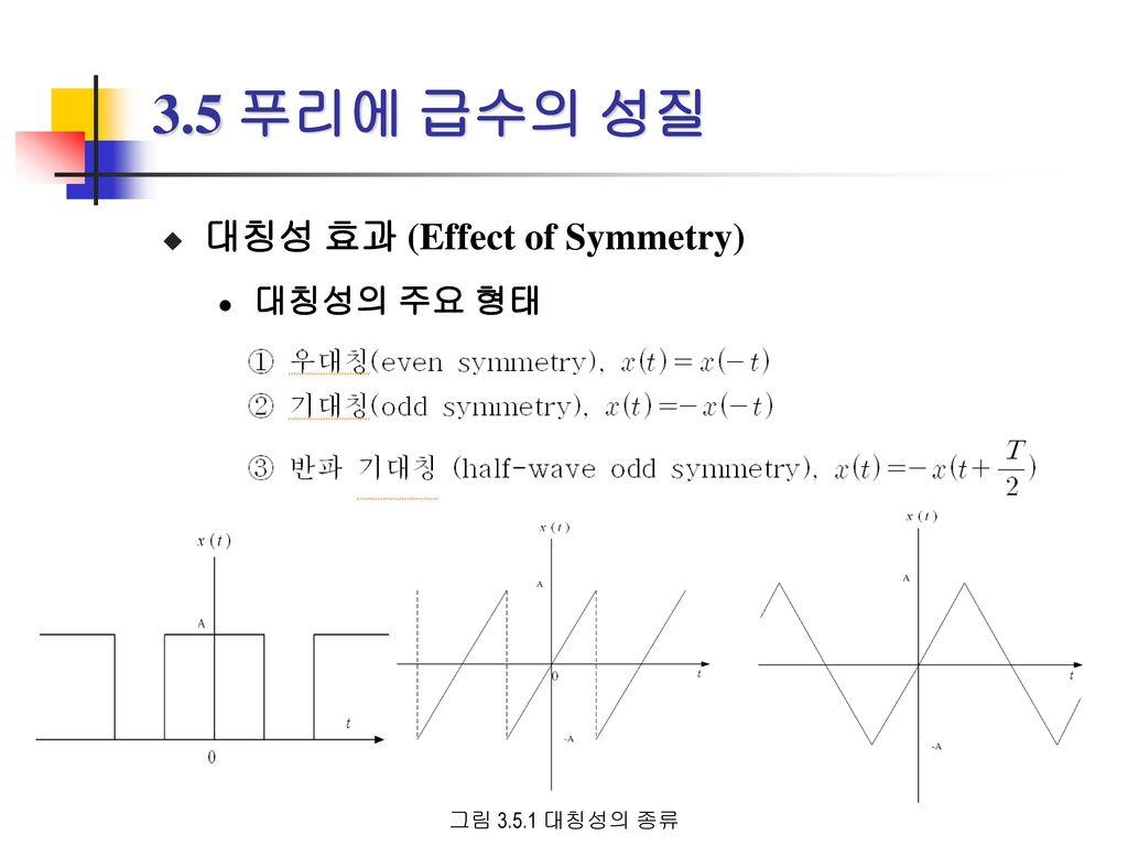 3.5 푸리에 급수의 성질 대칭성 효과 (Effect of Symmetry) 대칭성의 주요 형태 그림 3.5.1 대칭성의 종류