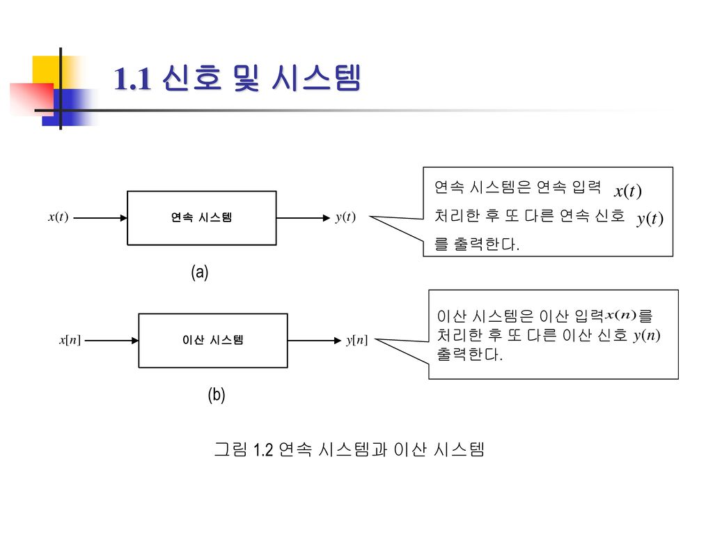 1.1 신호 및 시스템 (a) (b) 그림 1.2 연속 시스템과 이산 시스템 연속 시스템은 연속 입력