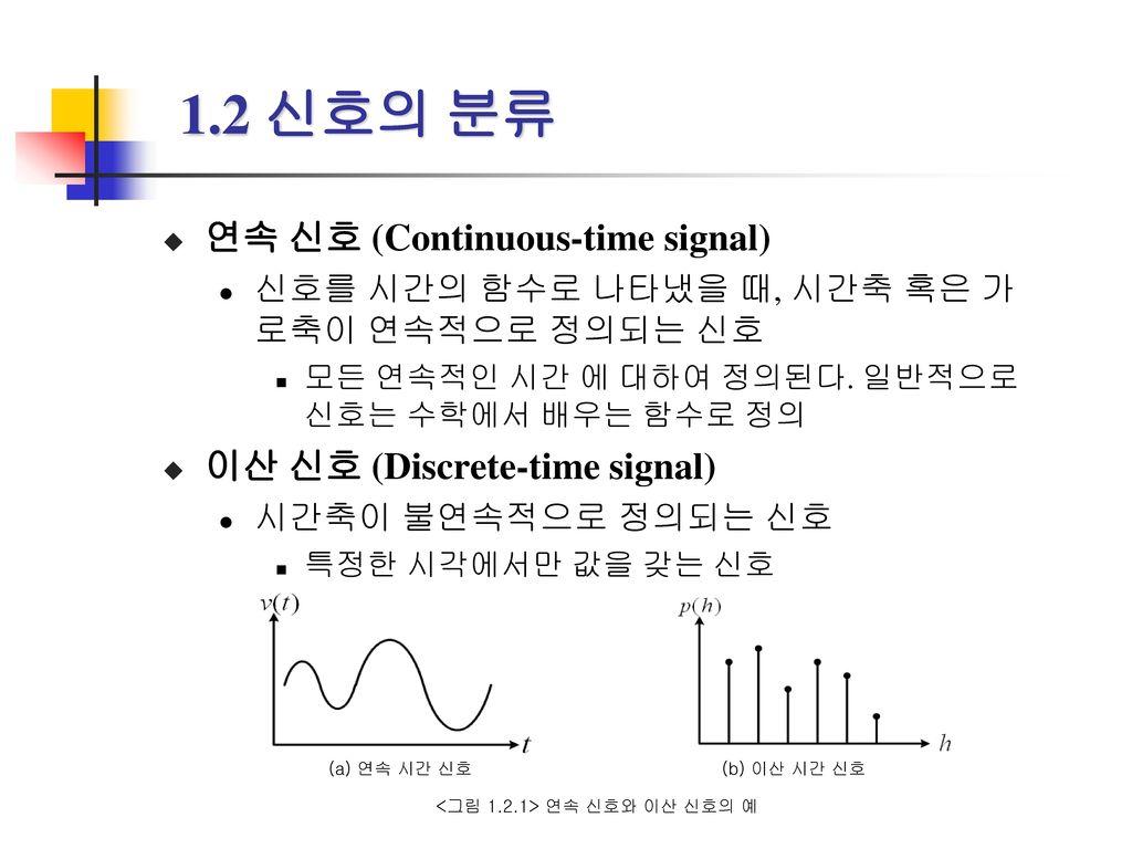 <그림 1.2.1> 연속 신호와 이산 신호의 예